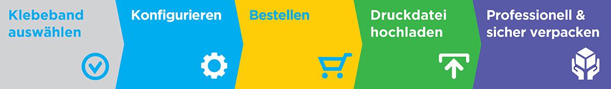 Klebeband bedrucken | Bestellablauf | Turtlepack Onlinekonfigurator